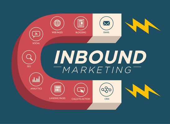 Inbound Marketing – Connecting Content Strategy and the Marketing Funnel - Business/Professionals Member Article By Allan Wafula